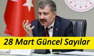 Korona Virüs Güncel Sayıları Türkiye