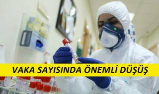 19 Mayıs Korona Virüs Tablosu