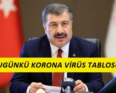 26 Mayıs Korona Virüs Sonuçları Açıklandı!