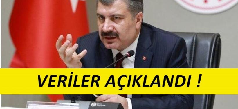 22 Nisan Türkiye Korona Virüs Tablosu